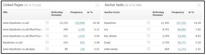 Searchmetrics Backlinks