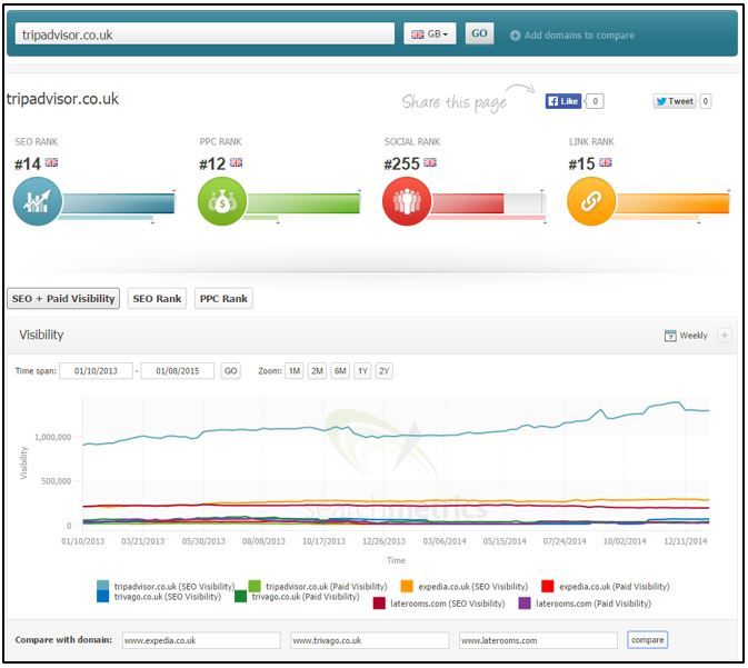 searchmetrics-overview