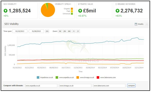 searchmetrics-seo-overview