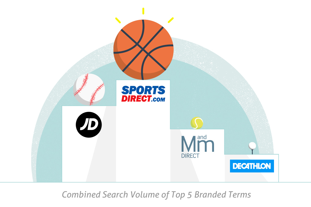 search-volumes-sports-brands