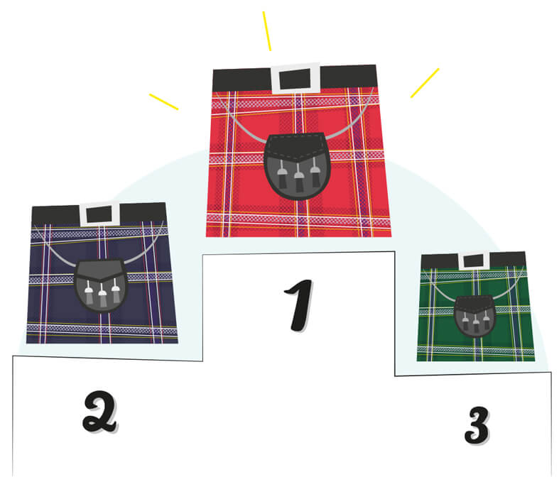 kilt-competition-podium