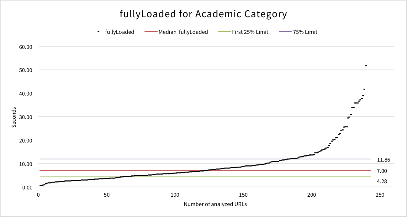 fullyloaded-academic