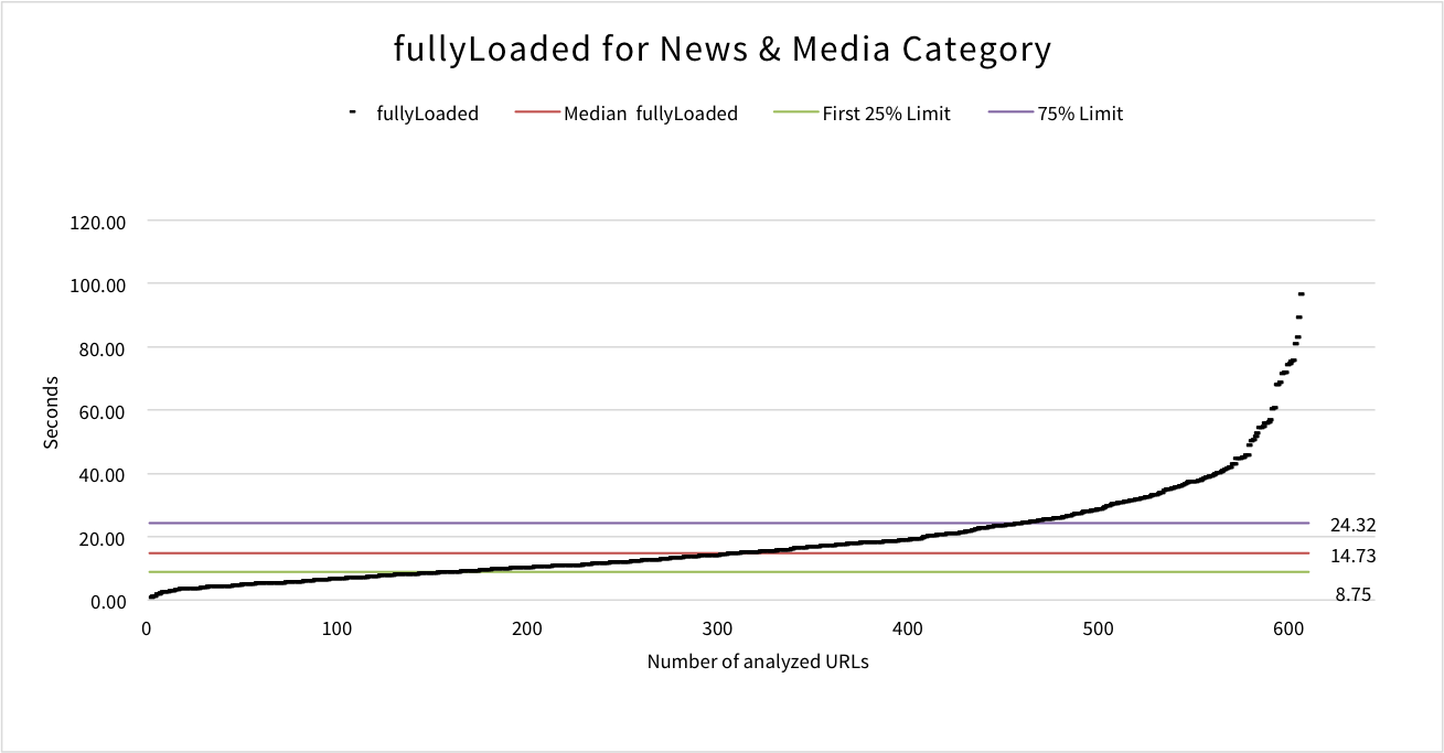 fullyloaded-news-media