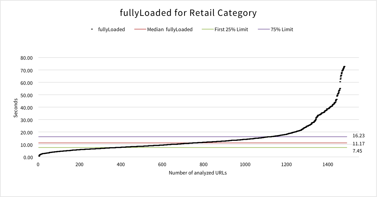fullyloaded-retail