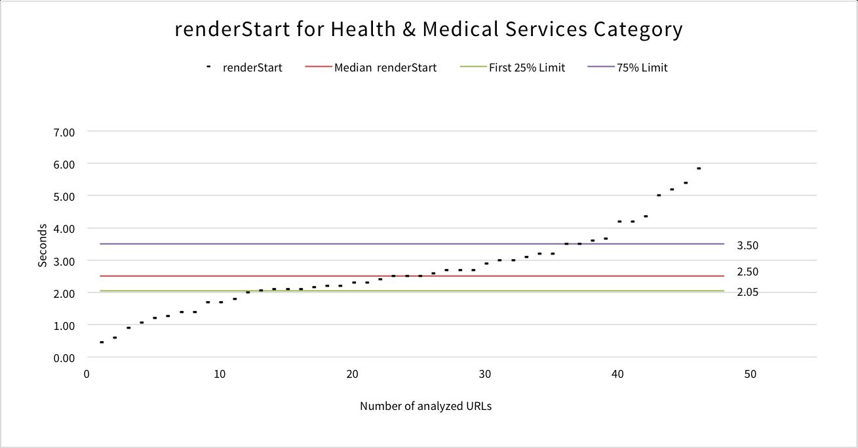 renderstart-health-medical-services