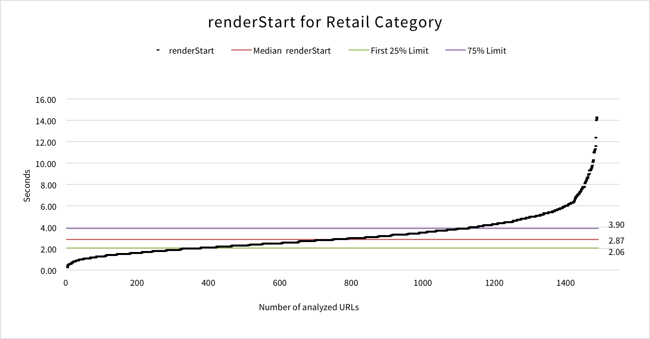 renderstart-retail