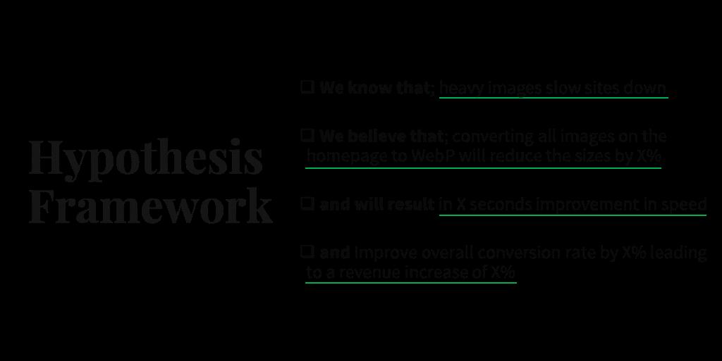 Request hypothesis framework