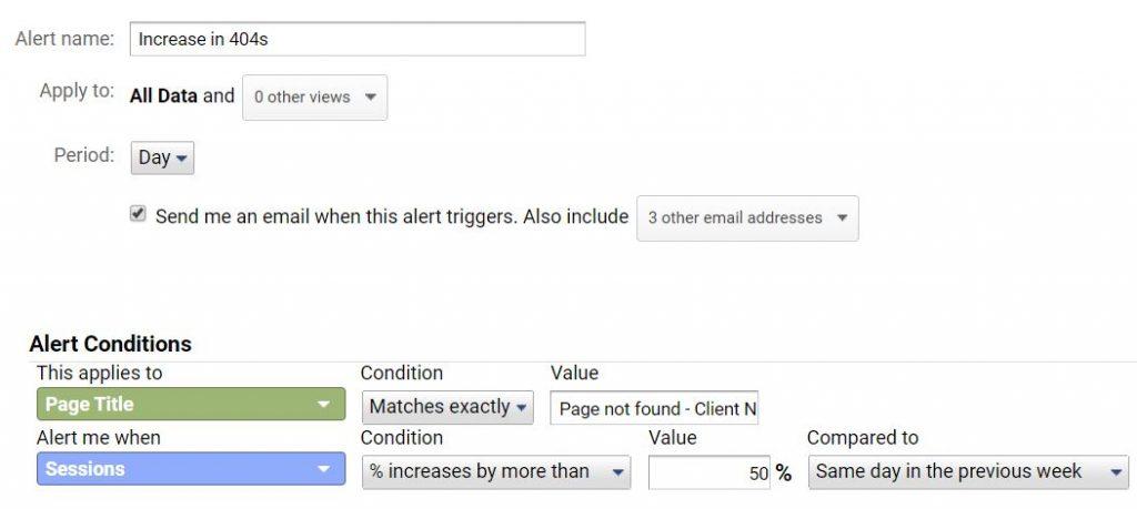 Example of an Increase in 404 custom alert in Google Analytics