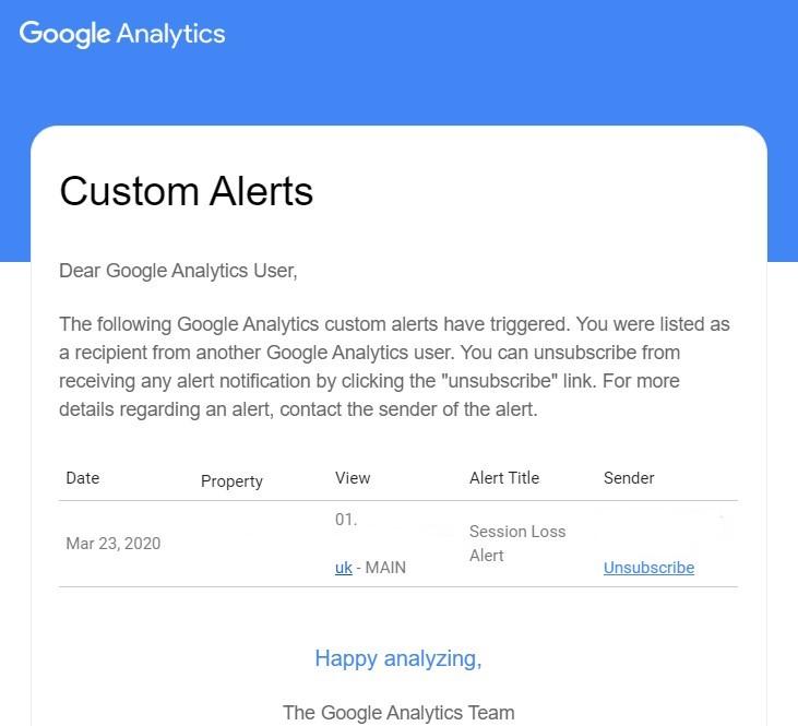 Example of Google Analytics Custom Alert email