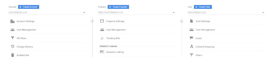 Google Analytics account view