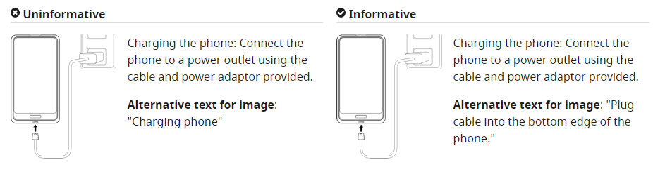 Phone charging with example of helpful alt text and unhelpful alt text.