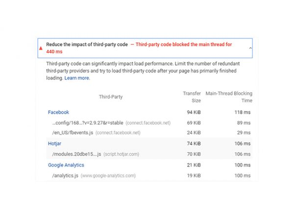 A screenshot of loading times for 3rd party scripts. Including speeds for Facebook, Hotjar and Google Analytics