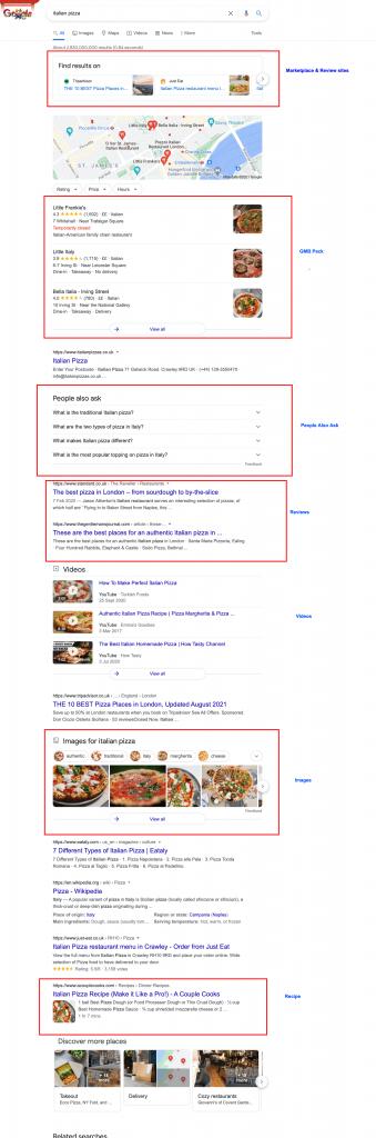 google-serp-for-italian-pizza